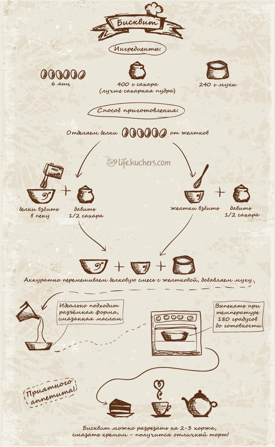 как приготовить чай с имбирем для потенции